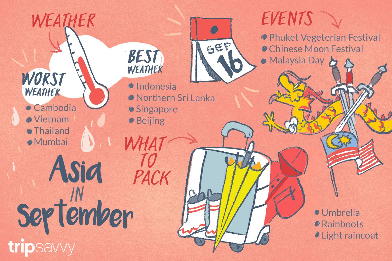 Asia in September