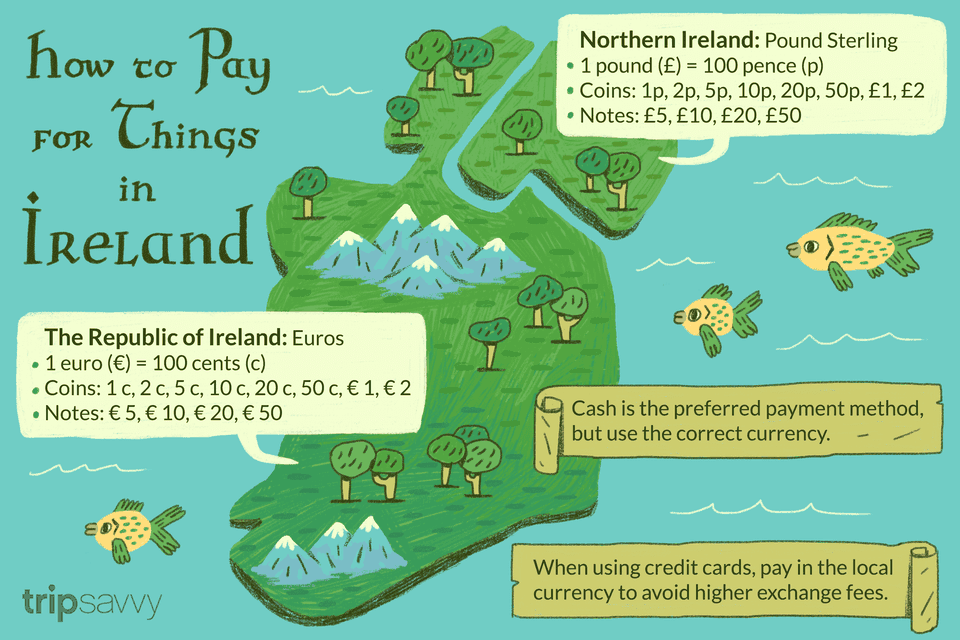 Money in Ireland