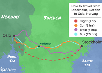 Travel time between Oslo and Stockholm: Flight 1 hour, Car 6 hours, Train 6 hours, Bus 7.5 hours