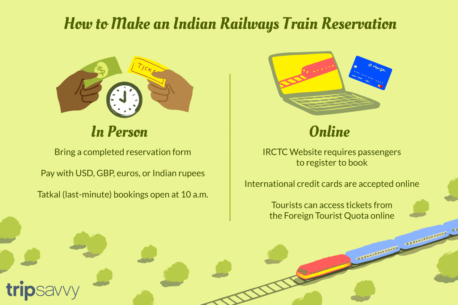Railways To Indian An How Reservation Train A Make