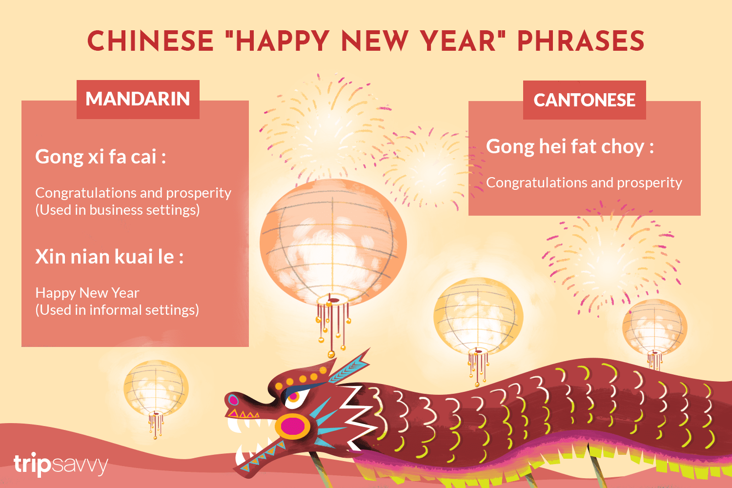 Say Happy New Year in Chinese