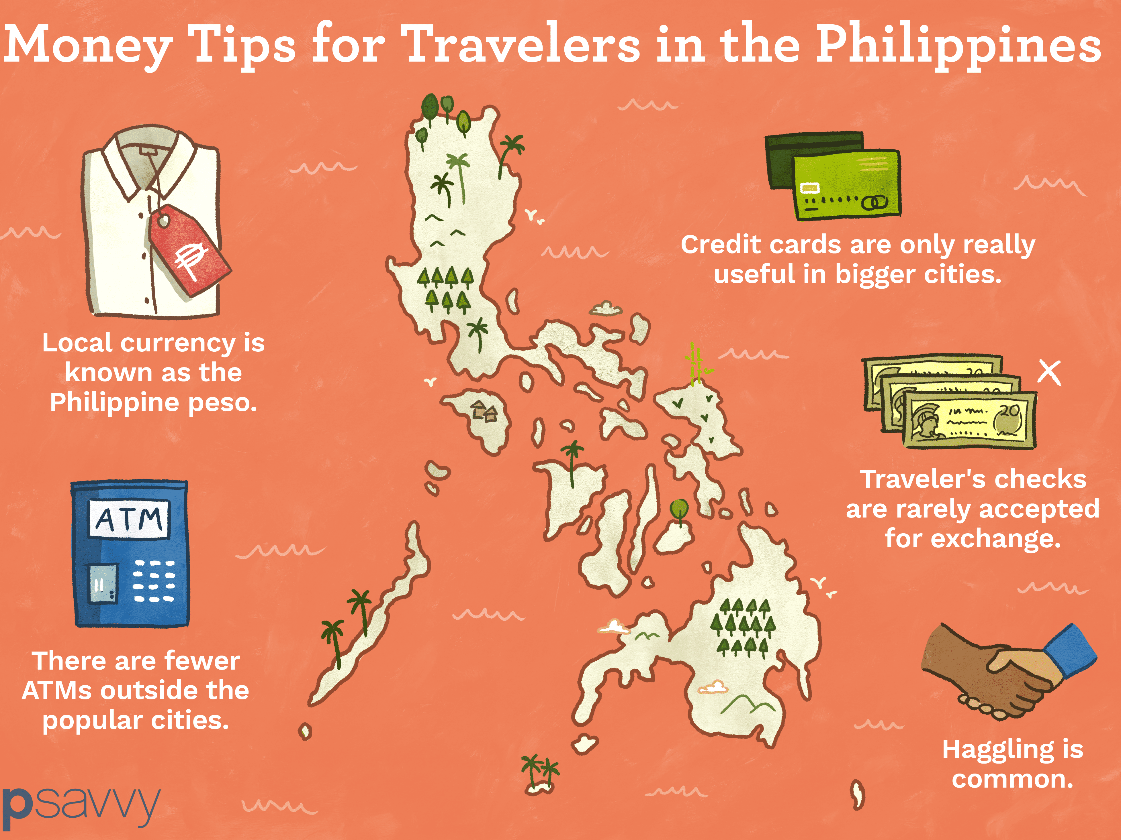 Money In The Philippines What To Know