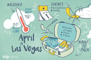 April in Las Vegas
