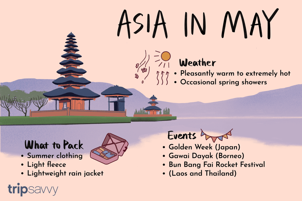 Asia in May