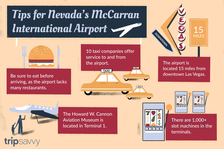 McCarran International Airport guide