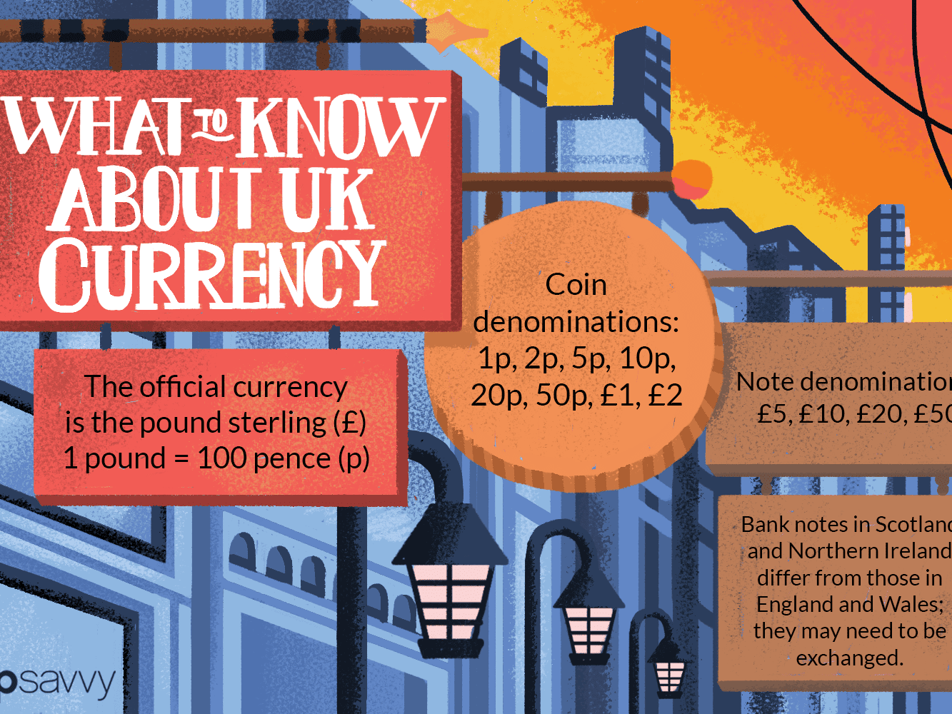 A Traveler S Guide To Uk Currency