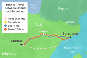 Illustration showing 4 routes to get between Madrid and Barcelona and the corresponding travel time