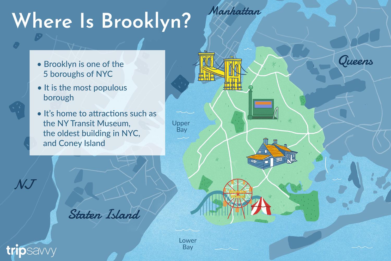 Una ilustración de puntos de referencia alrededor de Brooklyn