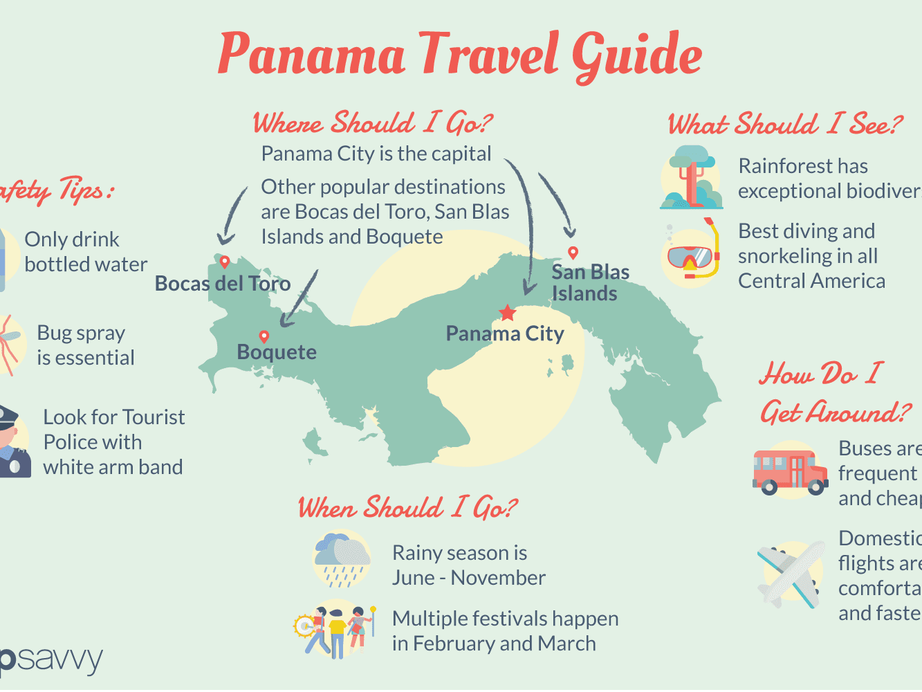 Guide to Traveling in Panama