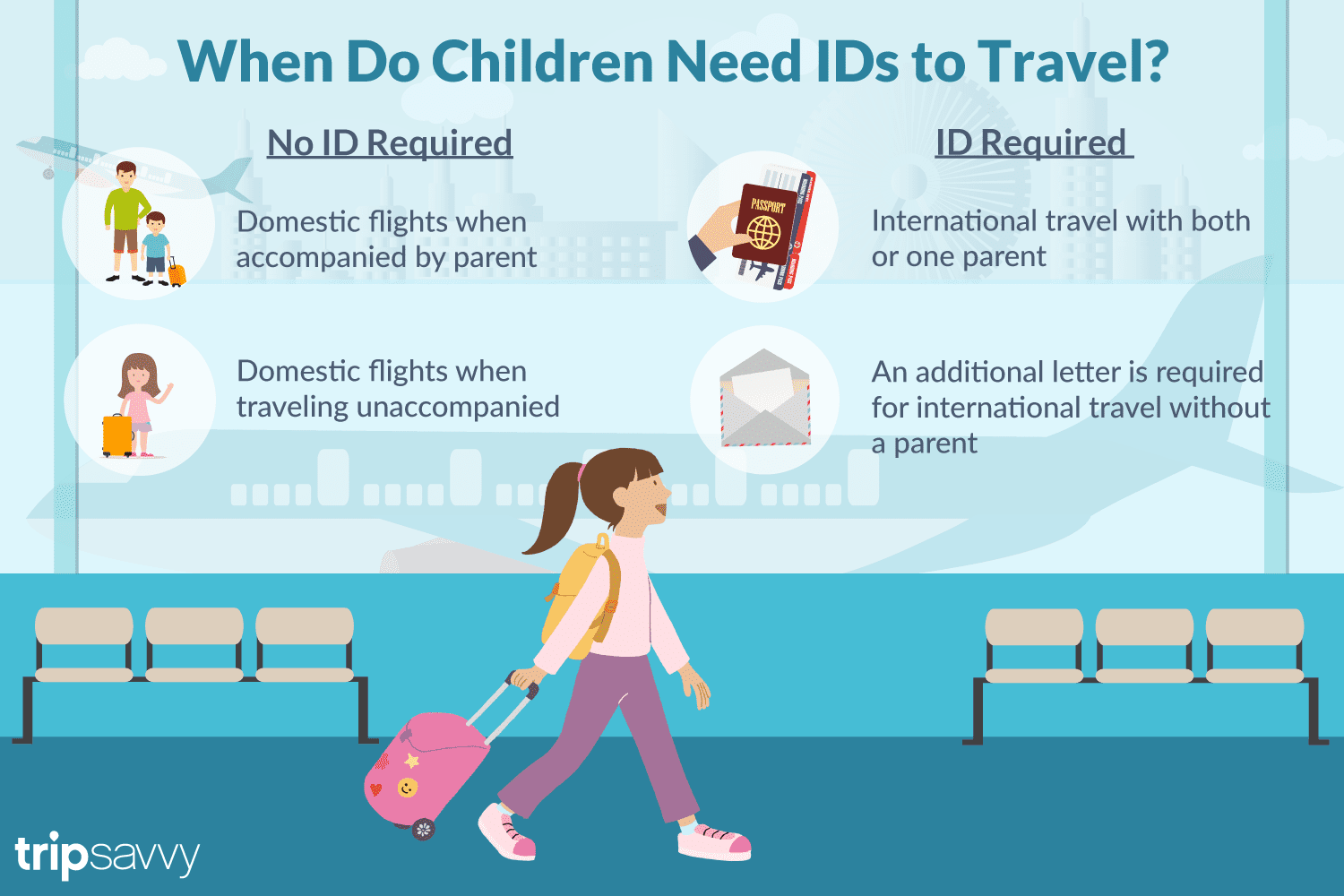 bc18b80f040 When Your Child Does Not Need ID to Fly