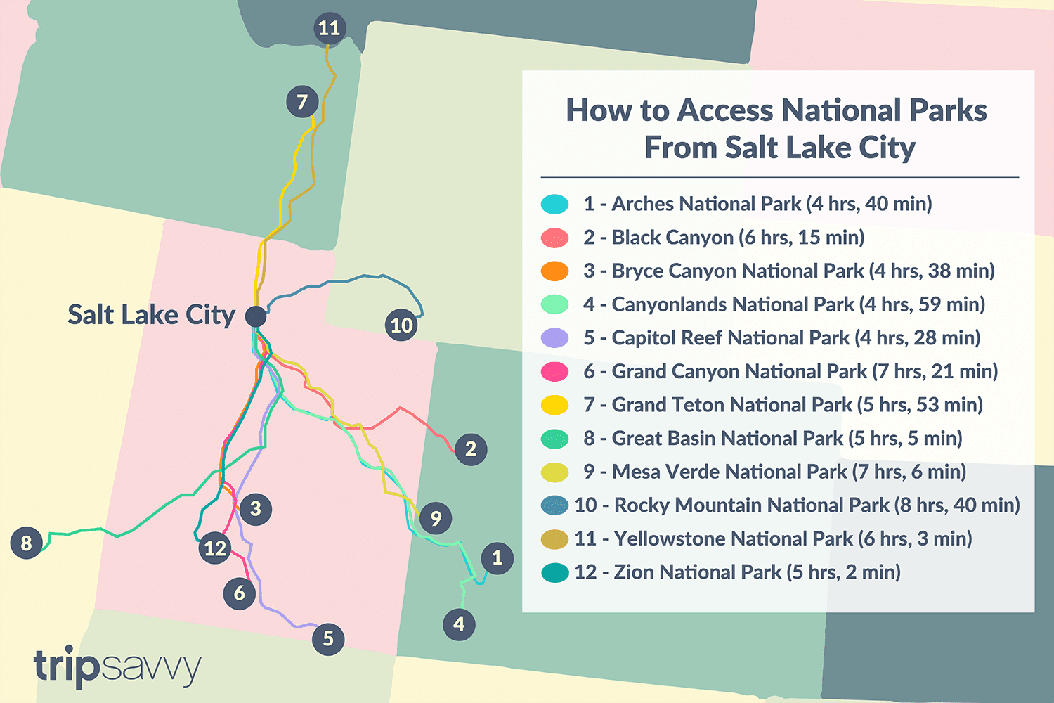 Driving Distance From Salt Lake City to National Parks