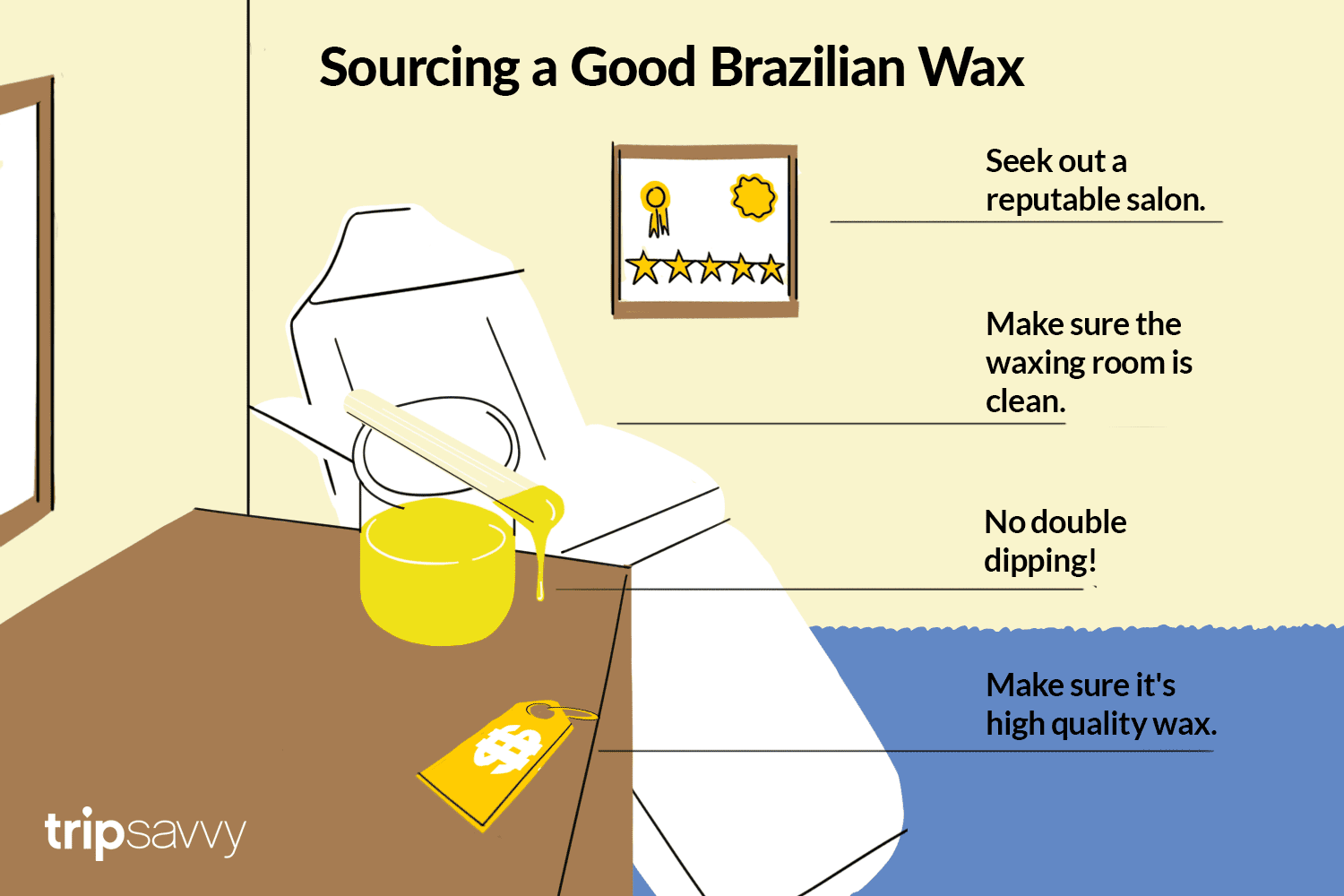 The Cost Of A Brazilian Wax Treatment