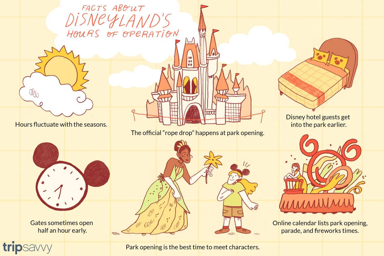 Horario de operación de Disneyland