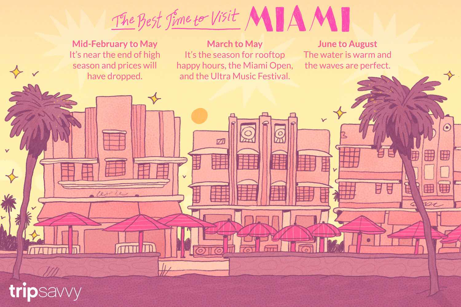 best time to visit Miami