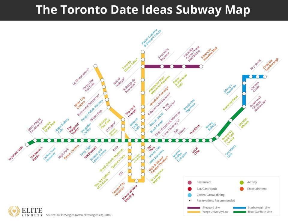 Toronto Subway Map.Toronto Date Ideas By Subway Stop