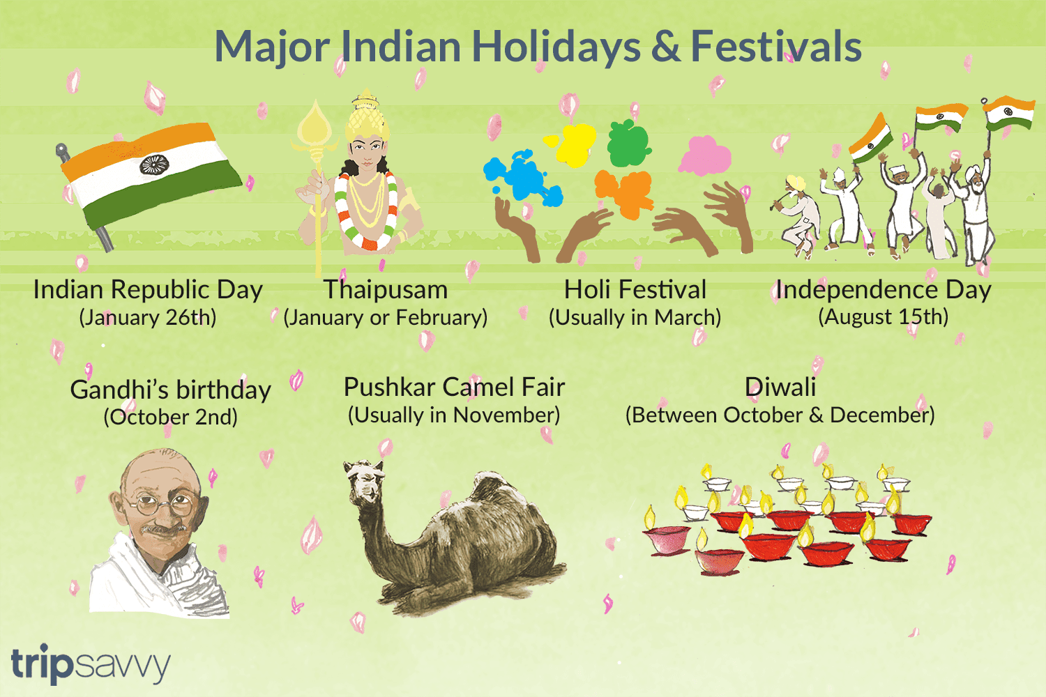 Guide to Major Indian Holidays and Festivals