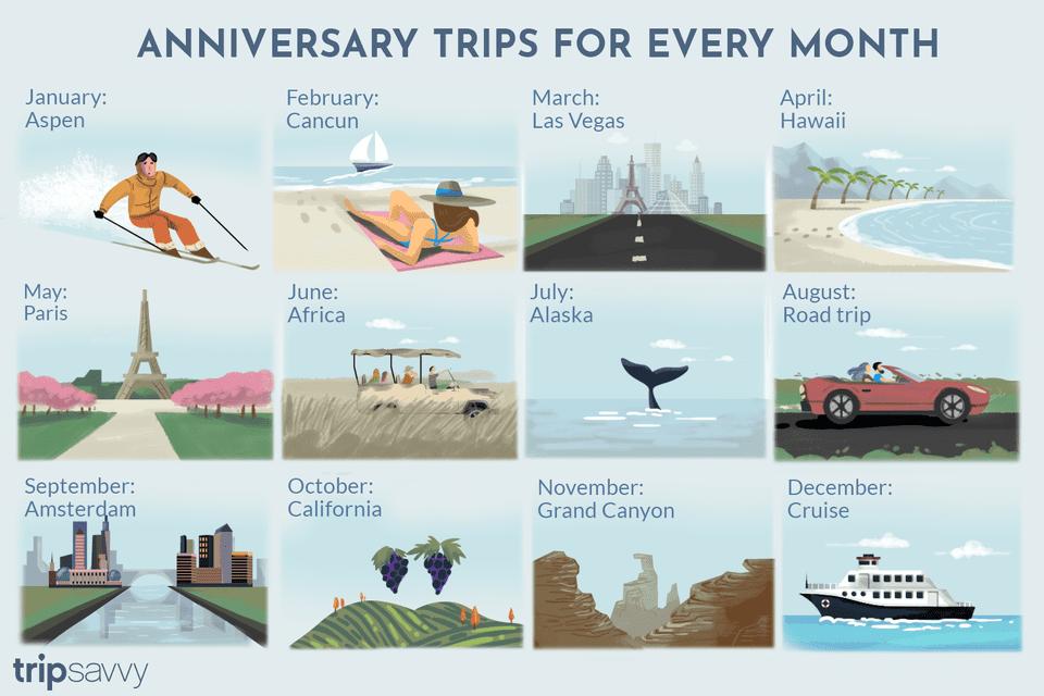Viajes de aniversario para cada mes