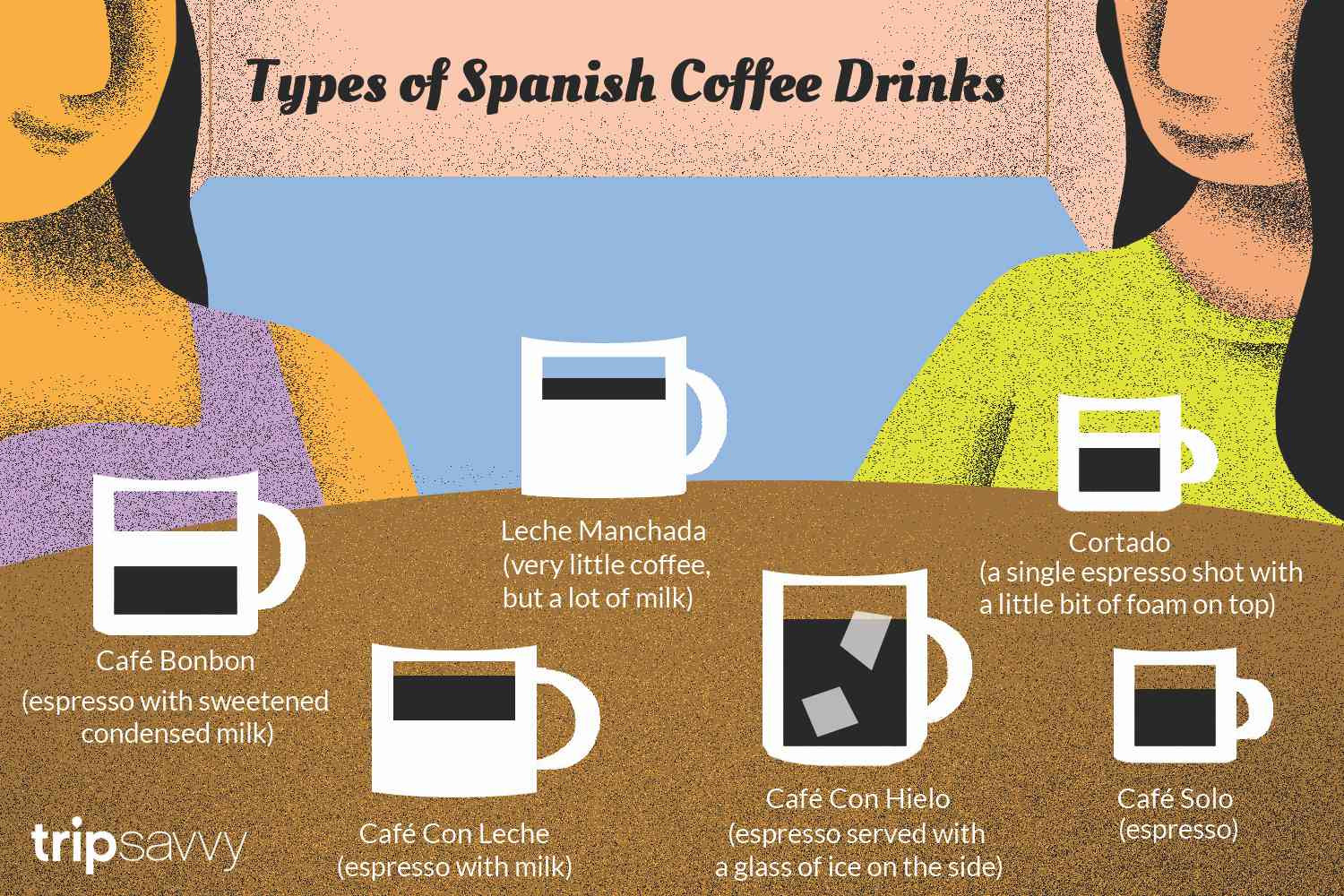 an illustration of 6 Types of Spanish Coffee Drinks