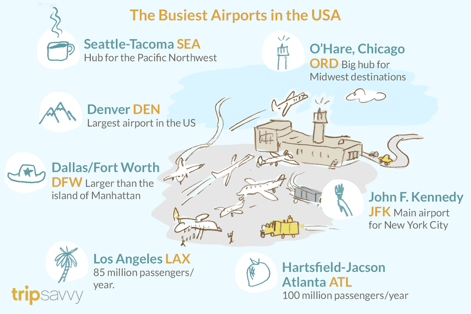 The Busiest Airports in the USA