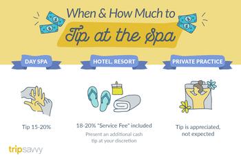 Should You Tip at a Medical Spa?