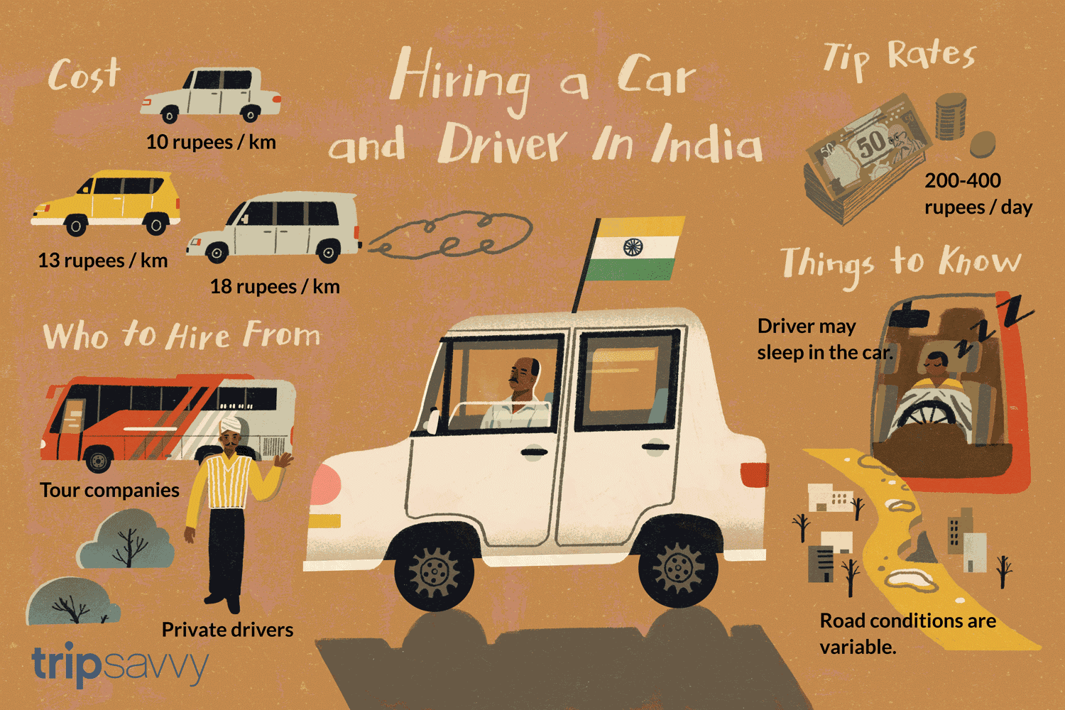 Essential Guide to Hiring a Car and Driver in India