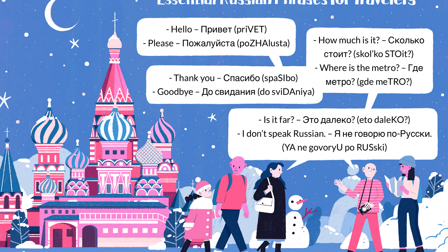 Russian Phrases and Words for Travelers