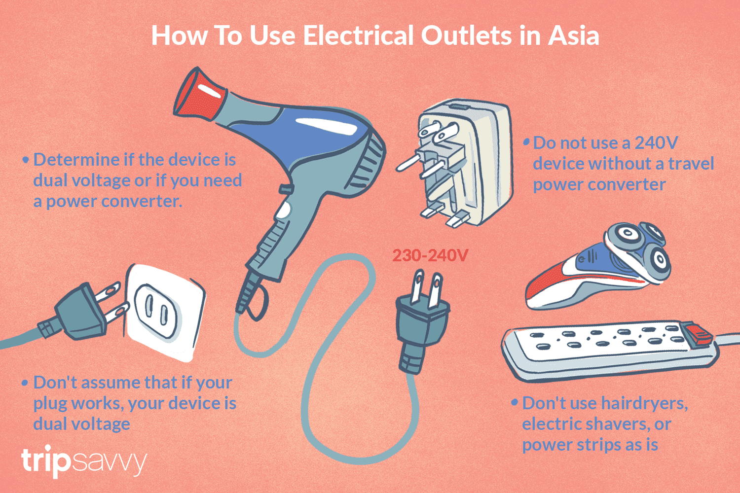 Voltage In Asia Outlets Adapters And Devices How To Wire 240v Outlet Further Diagram Double Wiring