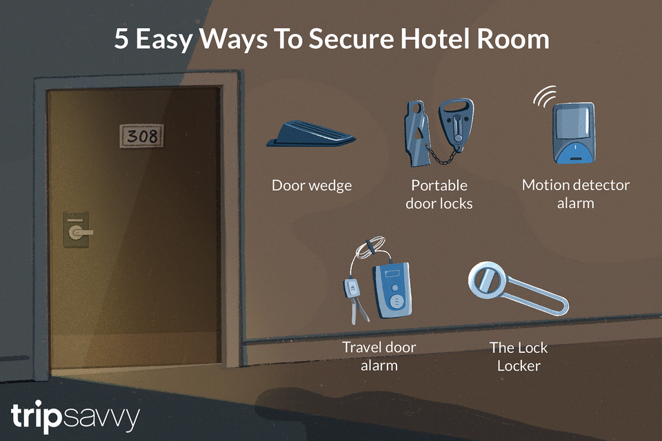 how to secure your hotel room