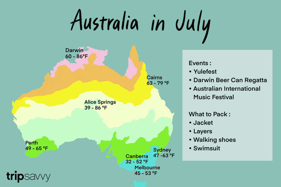 australia temperatures in june and july