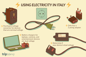 Using electricity in Itaaly