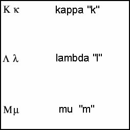 Greek Letter Before Kappa.Learn The Greek Alphabet With These Helpful Tips