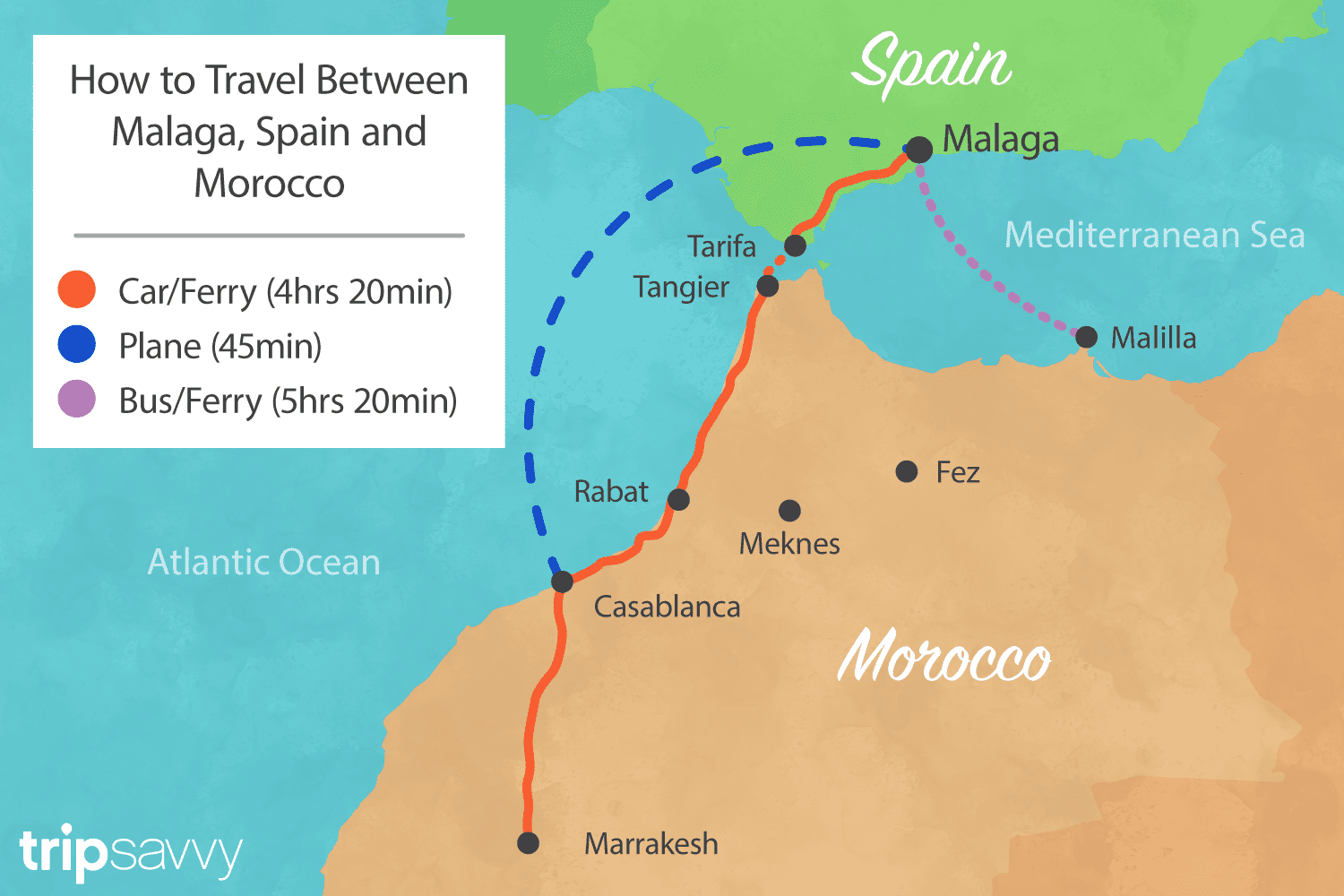 Illustration showing different modes of transportation between Malaga and Morocco