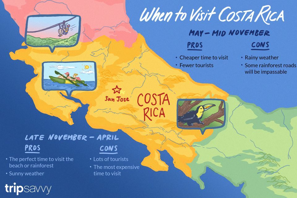 When to visit Costa Rica