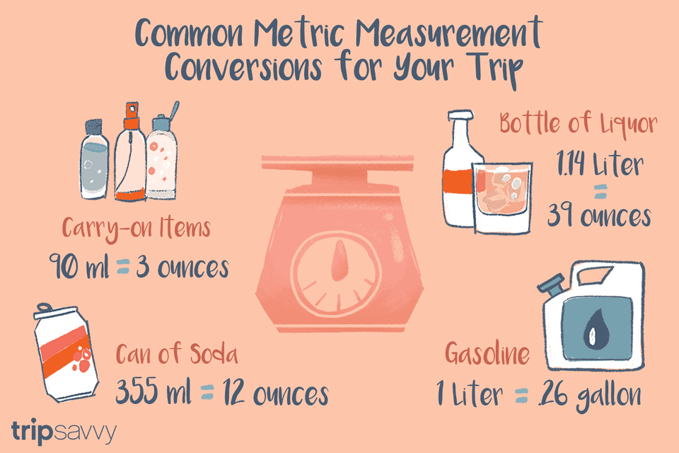 Common Metric Measurement Conversions for Your Trip