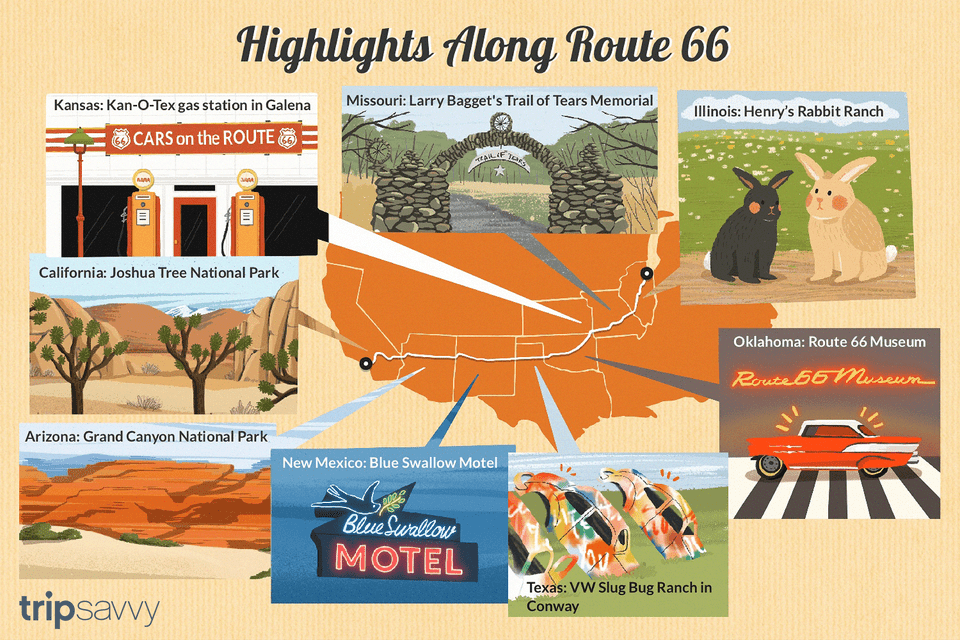highlights along Route 66