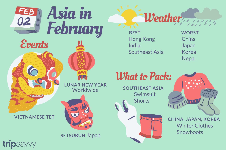 Asia in February