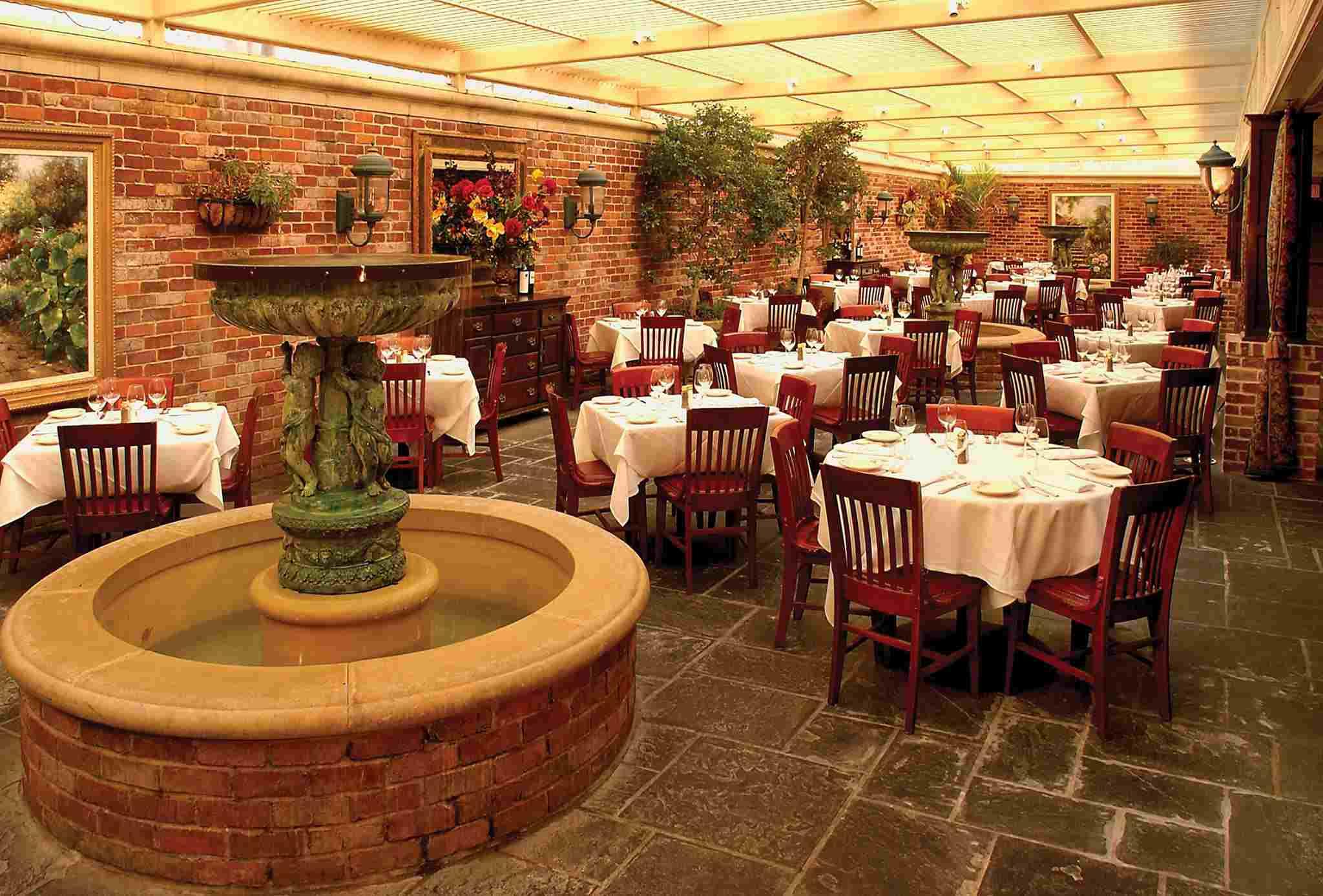 Restaurants Open for Thanksgiving in Dallas-Fort Worth