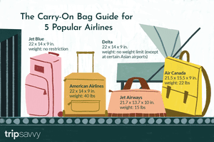 Carry-on bag guidelines