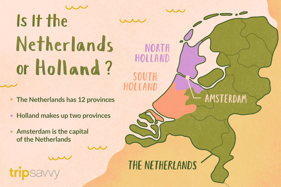 Is It the Netherlands or Holland?