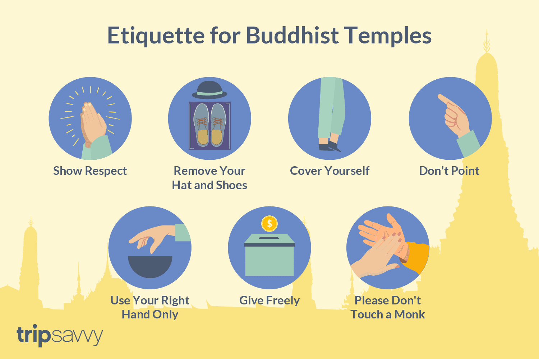 e98f14f02e269 Etiquette for Visiting Buddhist Temples
