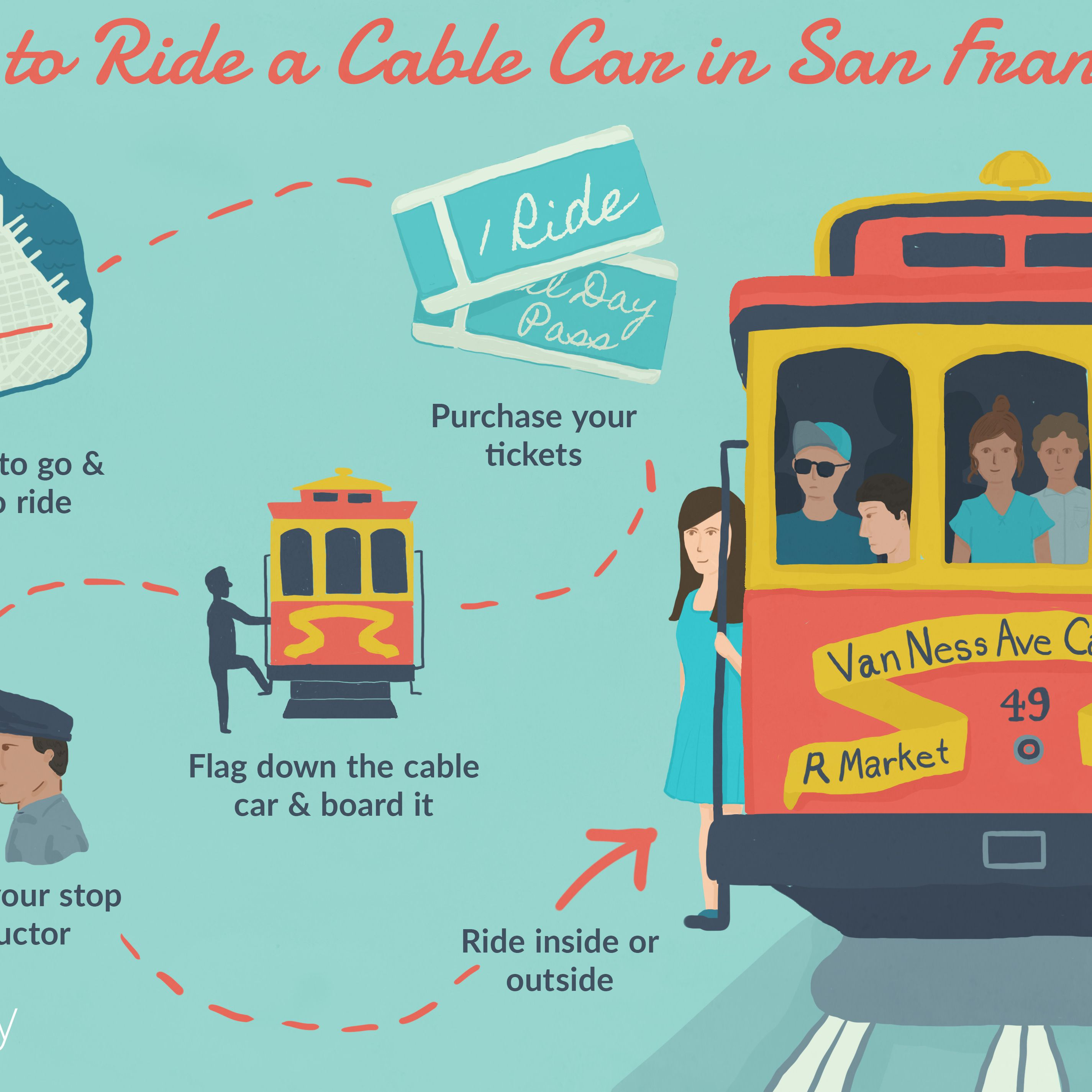 Ride a San Francisco Cable Car: What You Need to Know