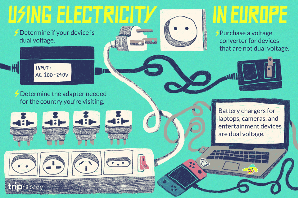 Using Electricity In Europe
