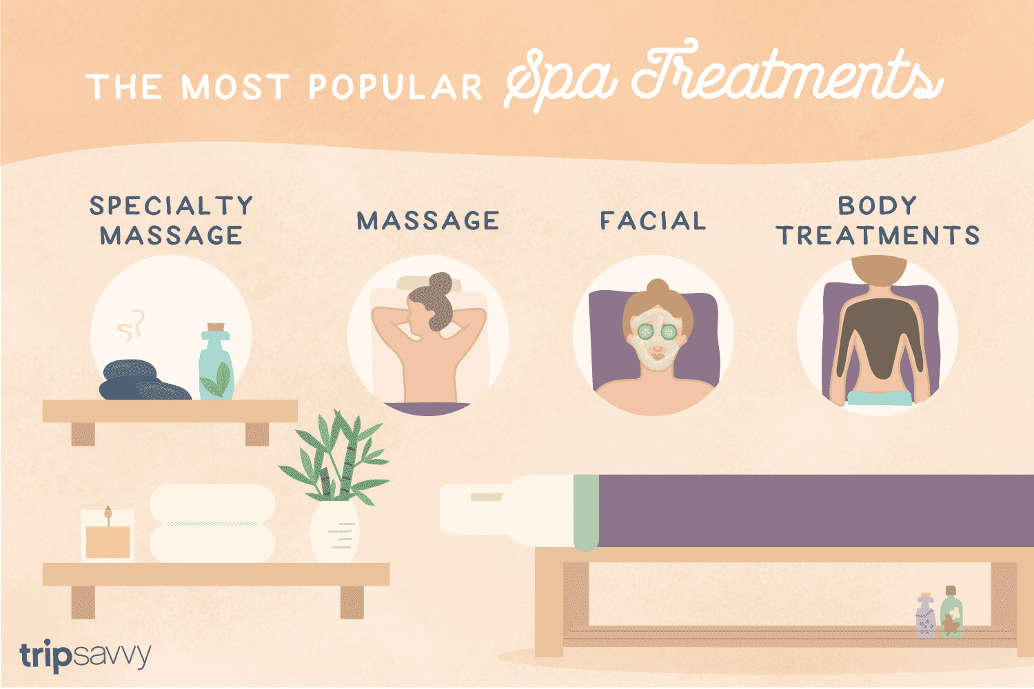 Most Common Spa Treatments