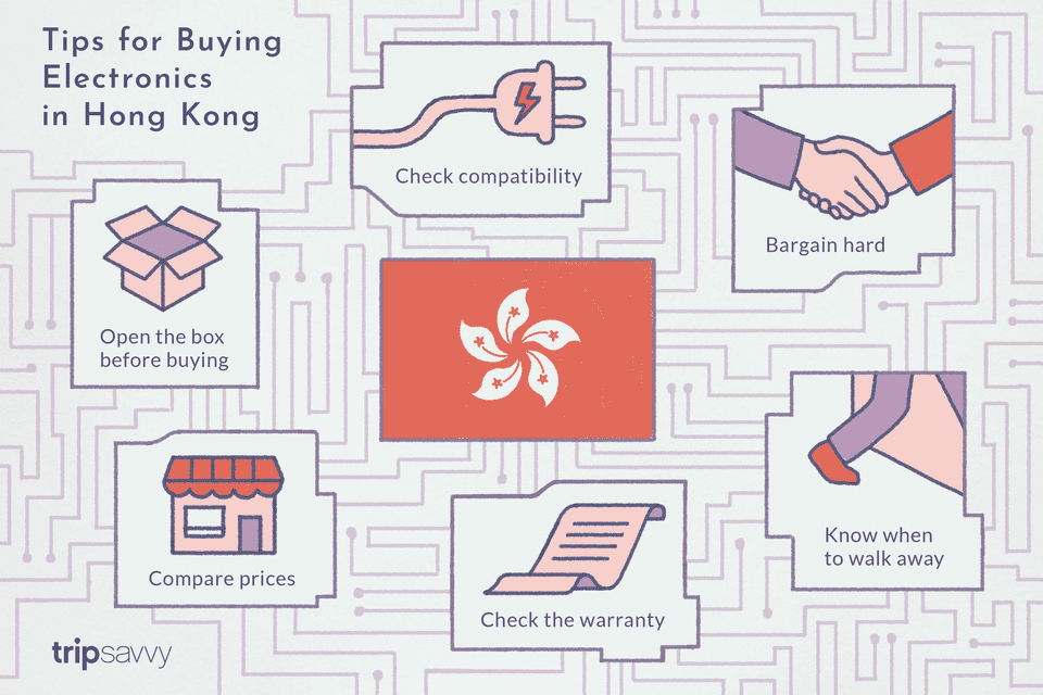 Illustration depicting tips for buying electronics in Hong Kong.