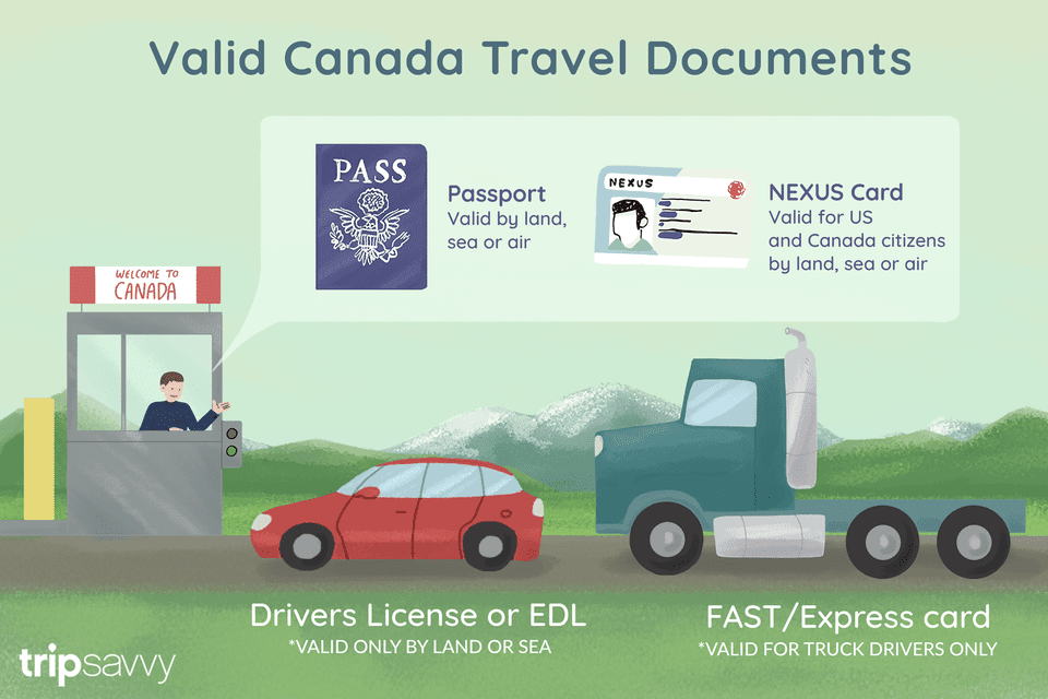 Valid documents for your trip to Canada