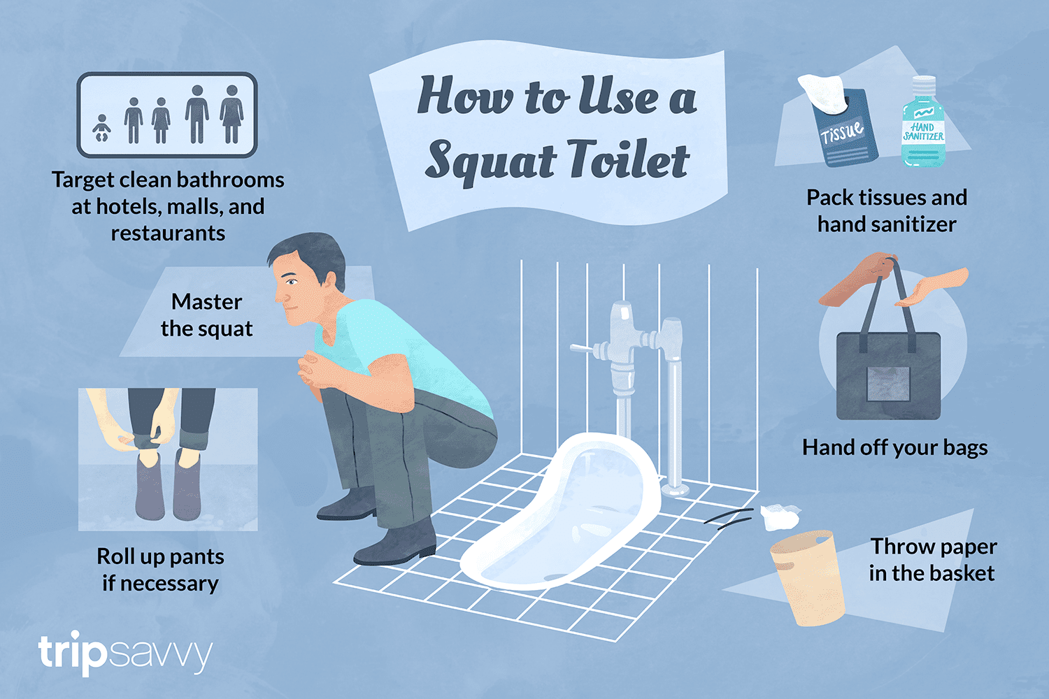 How to use a squat toilet in china for What do hotels use to clean bathrooms