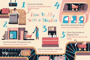 How to Fly With a Stroller
