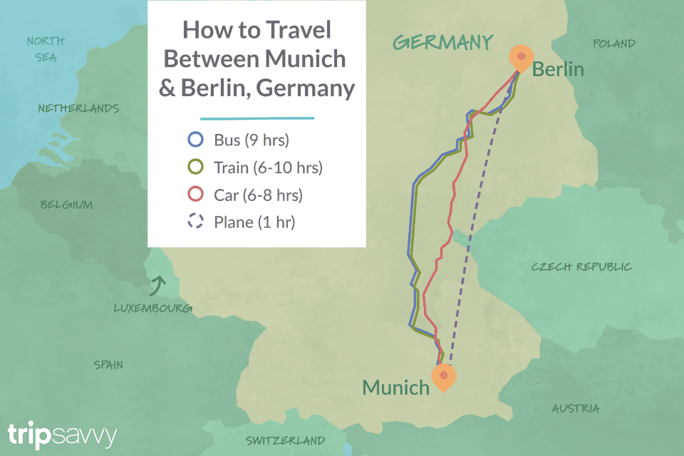 How to Travel Between Munich and Berlin