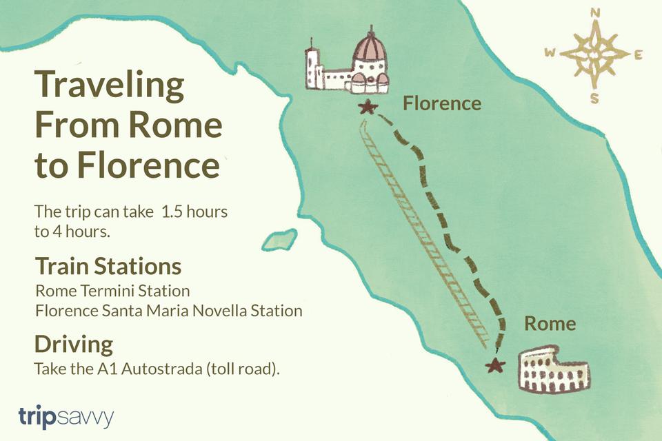 Un mapa ilustrado de las rutas descritas en el artículo de Roma a Florencia