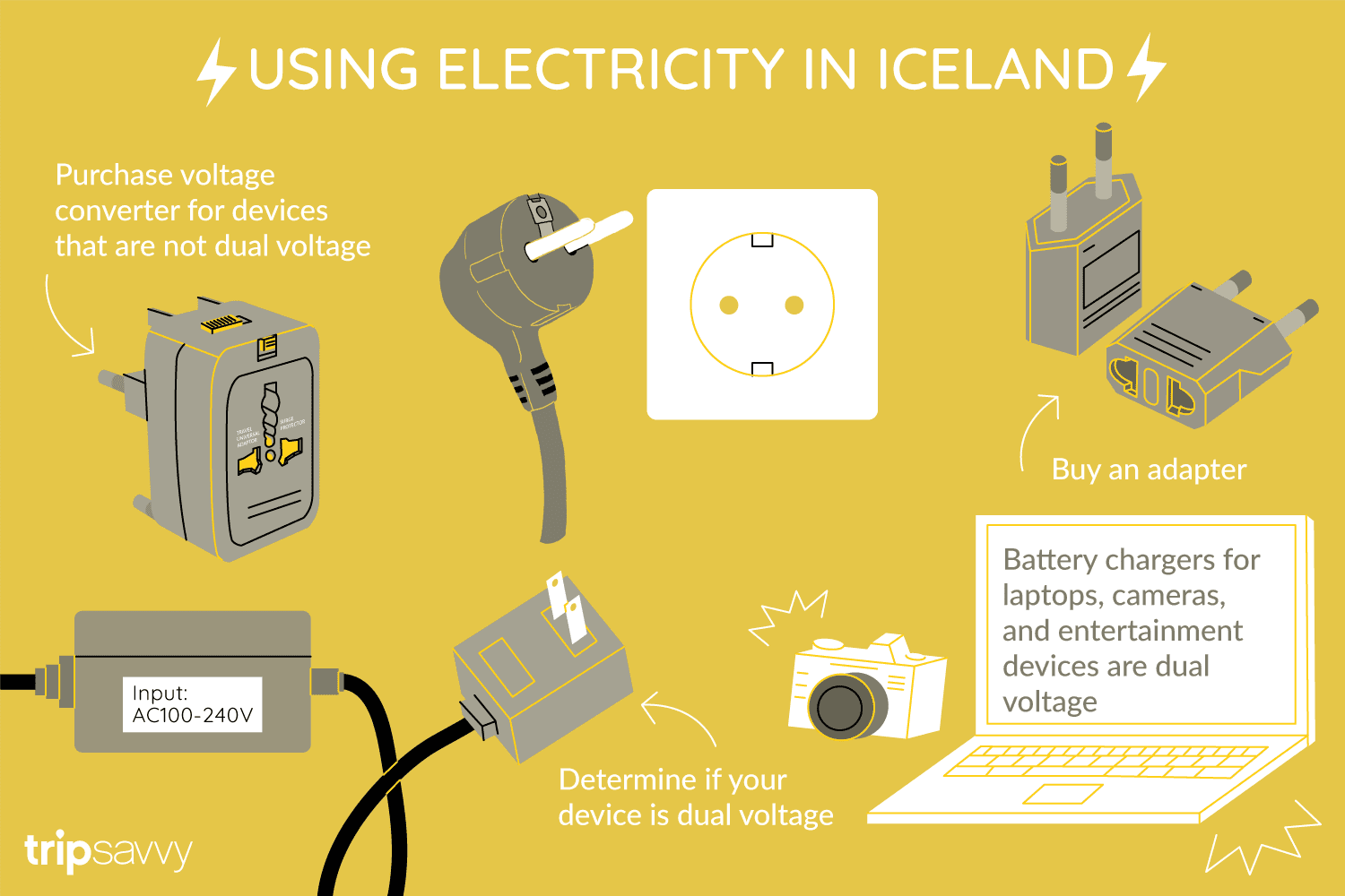 Use Accessories To Link Your Island To The Rest Of Your: The Type Of Electrical Outlet Used In Iceland